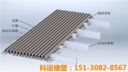 XF型斜向支承式伸缩装置与SSFB型直向支承式伸缩装置解读1